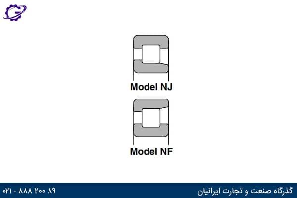 تصویر مدل NJ و NF