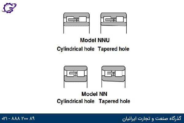 تصویر مدل NNU و NN