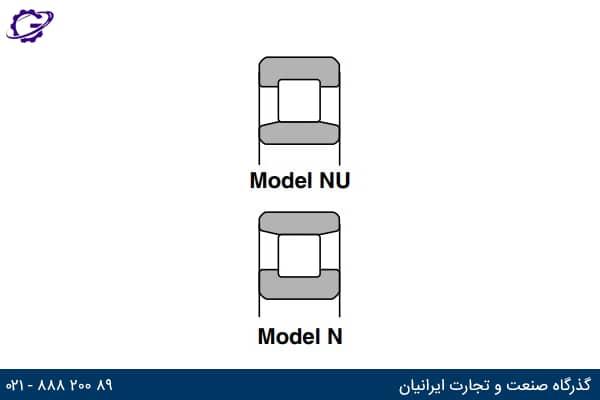 تصویر مدل NU و  N