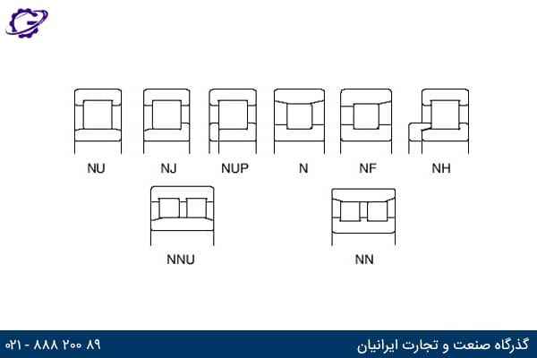 انواع رولبرینگ استوانه ای NSK